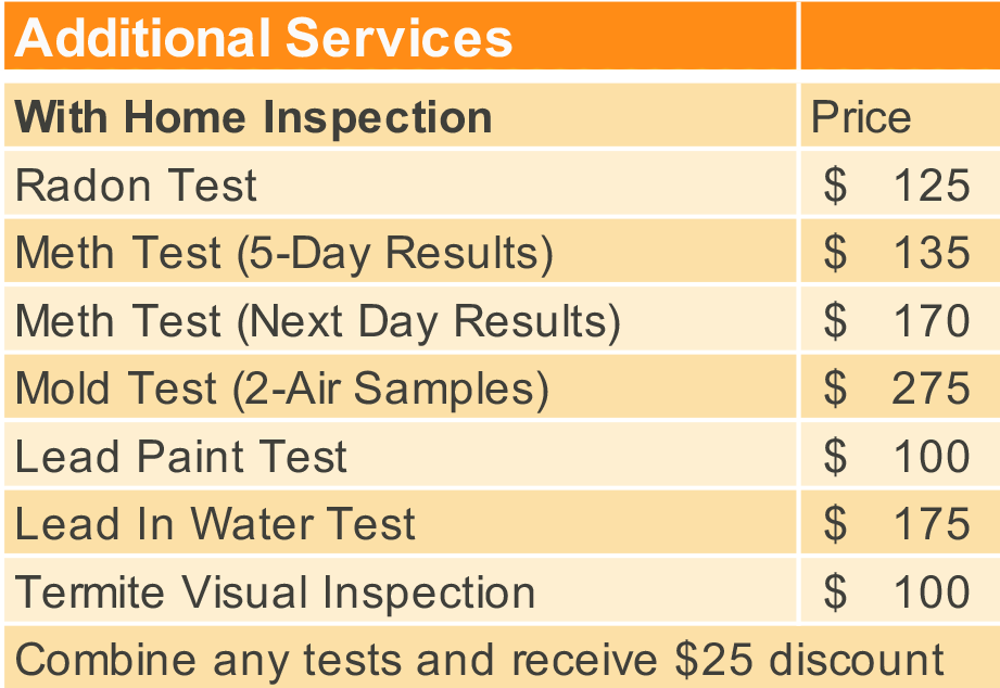 Cost For Home Inspection Services In Utah