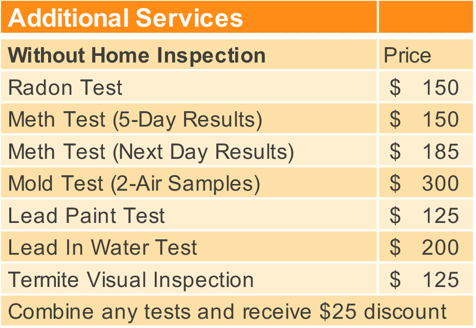 Cost Pricing For Home INspectors Utah